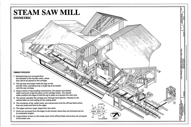 America's Last Steam-Powered Saw Mill