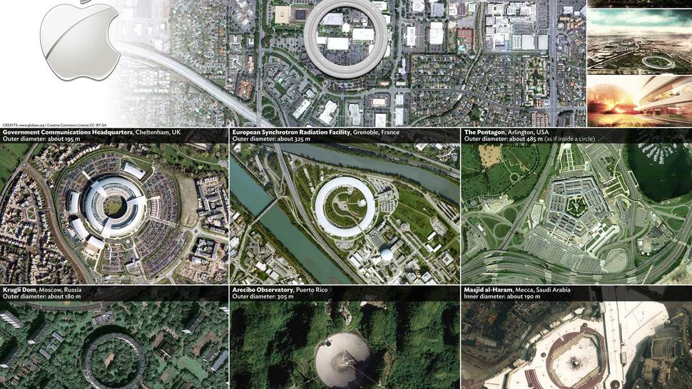 Apple's New Mothership Compared to the Rest of Spaceships Around the World (Updated)