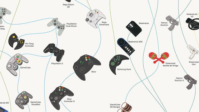 Click here to read Hang the Whole History of Video Game Controllers on Your Wall
