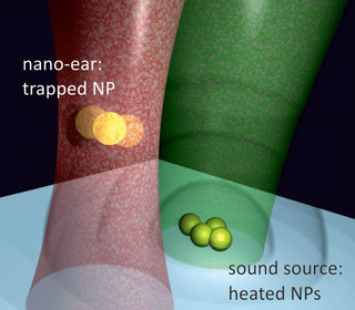 "Ultra-tiny ""nano-ear"" can hear bacteria and viruses"