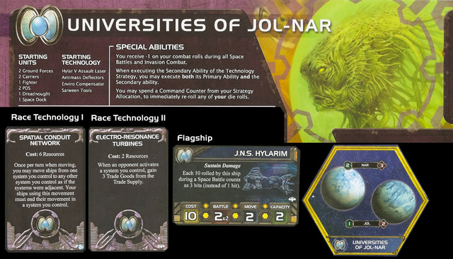 Universities of jol-nar strategy