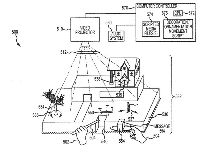 Disney Patents Interactive Cakes