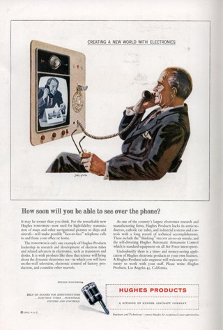 Retro Video Phones Gallery