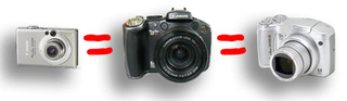 Dealzmodo Hack: Juice Up Your Canon Digital Camera With CHDK