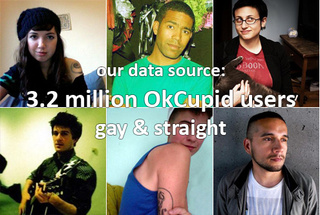 Data-Backed Shocker! Gay People Are Basically The Same As Everyone Else