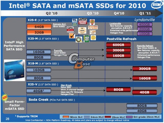 Intel's Leaked 25nm SSD: 600GB Storage With Four Times the Lifespan