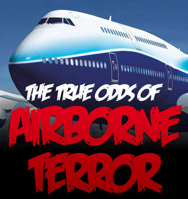 The True Odds of Airborne Terror Chart