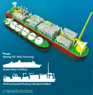 Shell Wants to Build the Longest Vessel Ever to Skim the Water's Surface