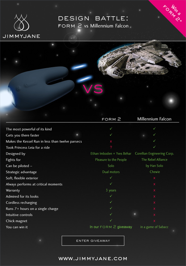Form 2 Sex Toy vs. Millennium Falcon