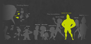 100 Pixar Characters Drawn to Scale