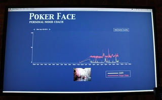 Poker Face: An iPhone-Turned-Sorta-Accurate-Mood-Ring
