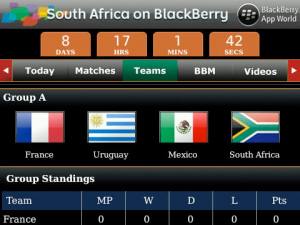 Three Free World Cup Apps For BlackBerry