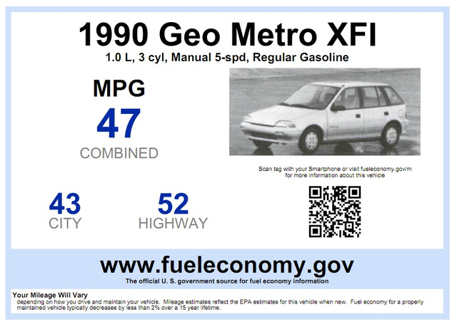 Selling a used car? Get an EPA fuel economy sticker for it