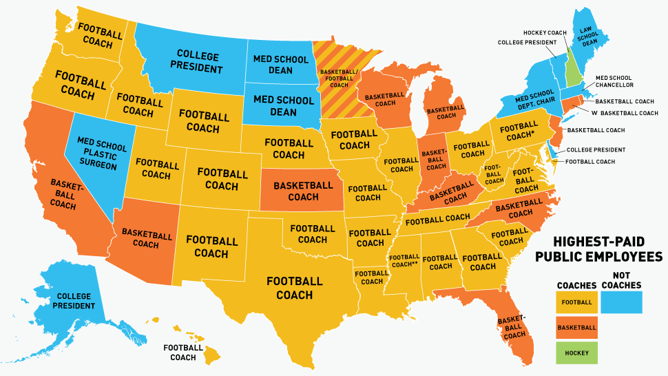 Is your state's highest paid employee a coach?