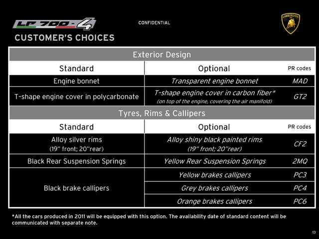 Lamborghini LP 700-4 Ordering Guide