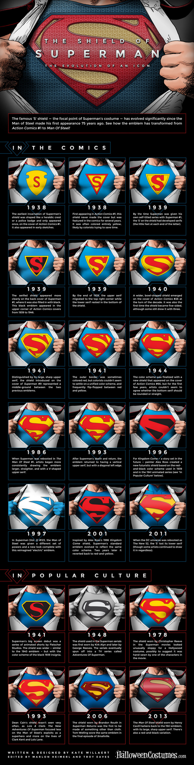 A Complete Visual History of Superman's Signature 'S'