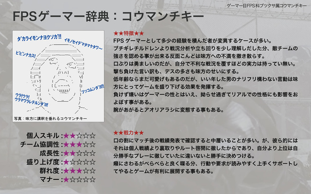 A Bestiary of Japanese FPS Player Types
