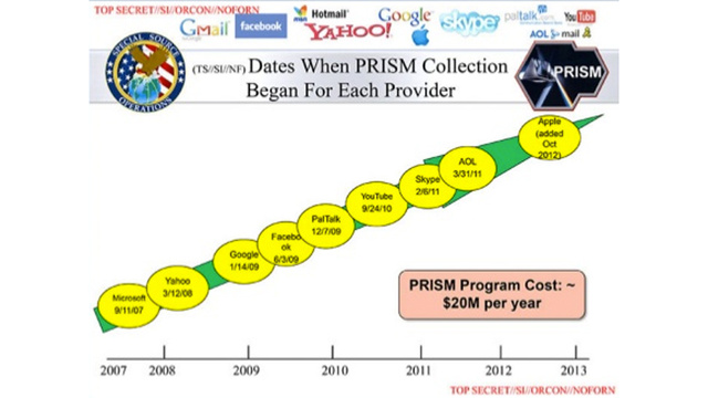 The Best and Worst Redesigns of PRISM's Atrocious PowerPoint
