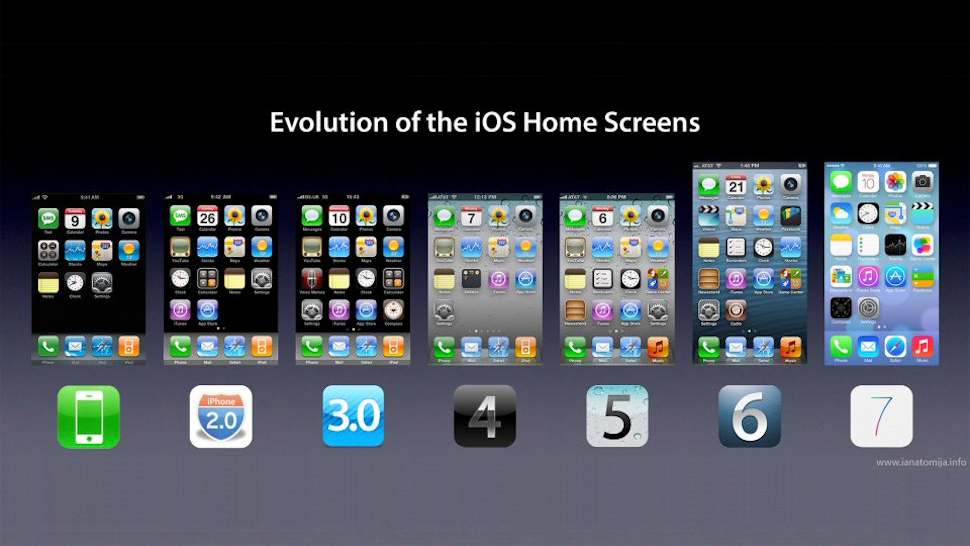 Would You Pay For Apps You Already Own Again In iOS 7?