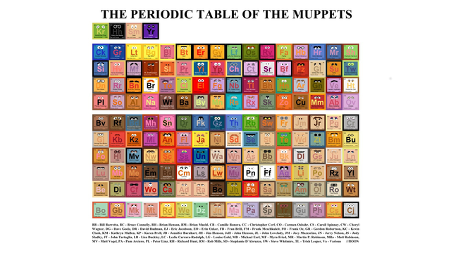 The Periodic Table of Muppets Brings Order to Wocka Wocka