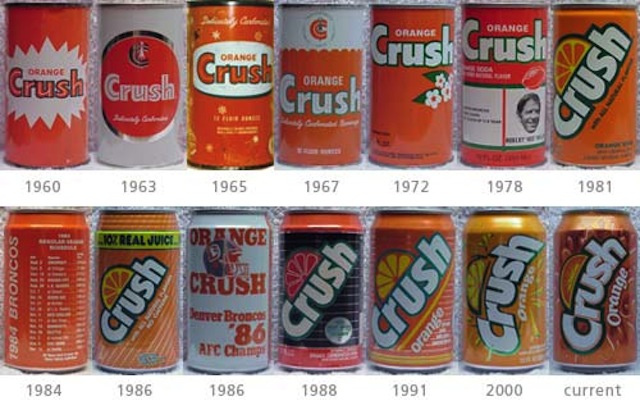 How the Design of Soda Cans Have Changed Over Time