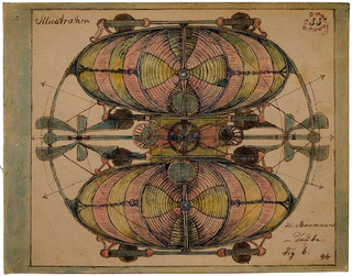 Fantastical illustrations of airships from the early 20th century