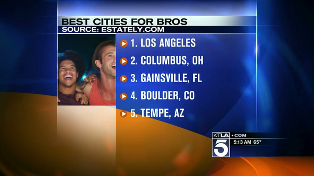 Laker Bros Featured In L.A. TV Celebration Of Being Named Bros …