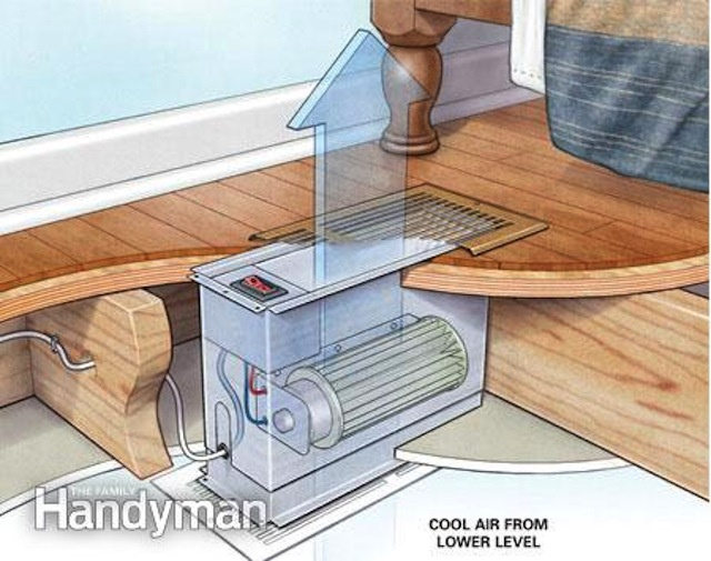 7 Handy Tips To Keep Your Home Cool Without Central Air