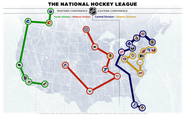 What Should The NHL Name Its New Divisions?