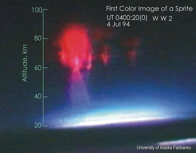 How an Astronomical Mystery Was Explained by High-Speed Photography