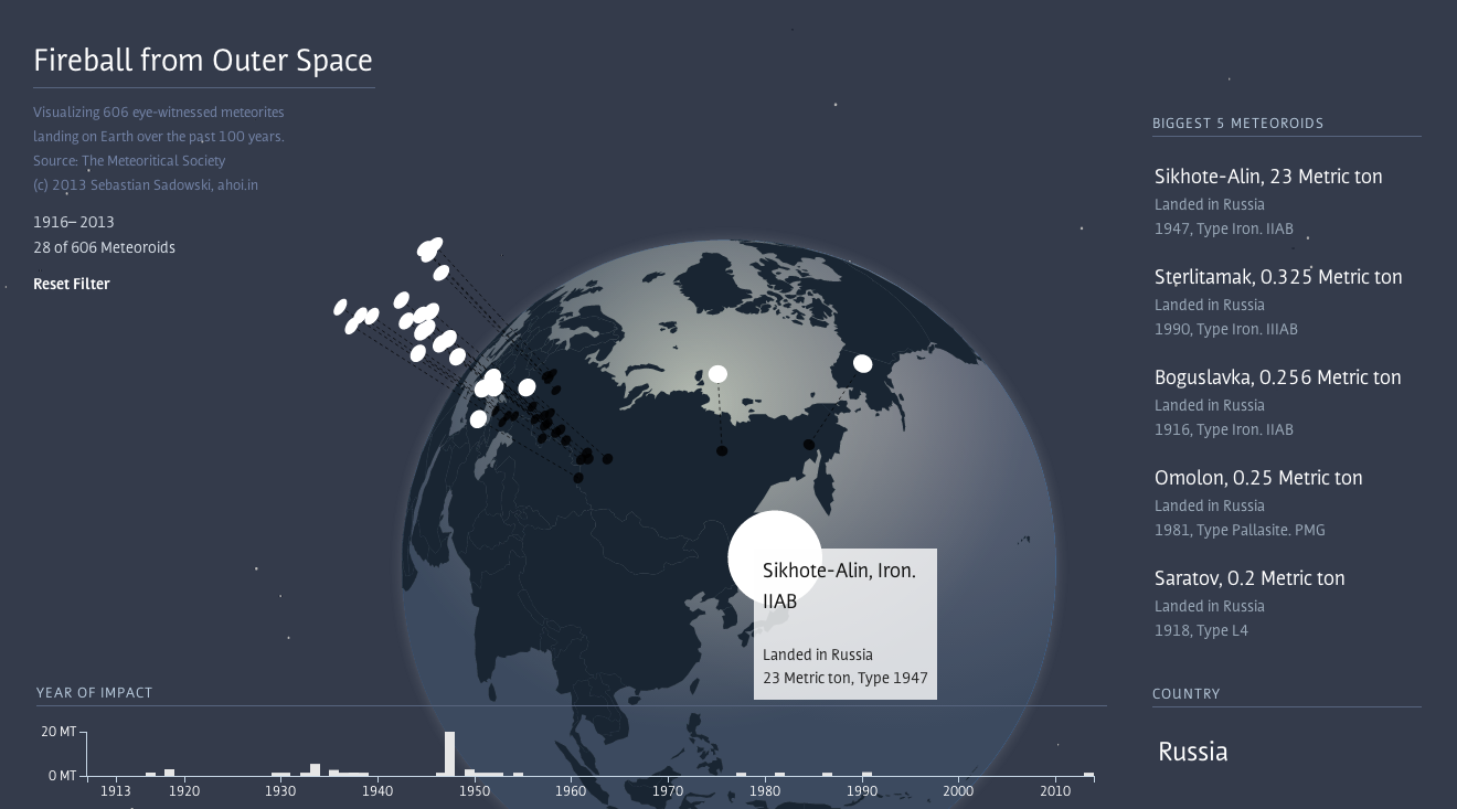 Explore An Interactive Map Of Every Meteorite Seen In The Past Century
