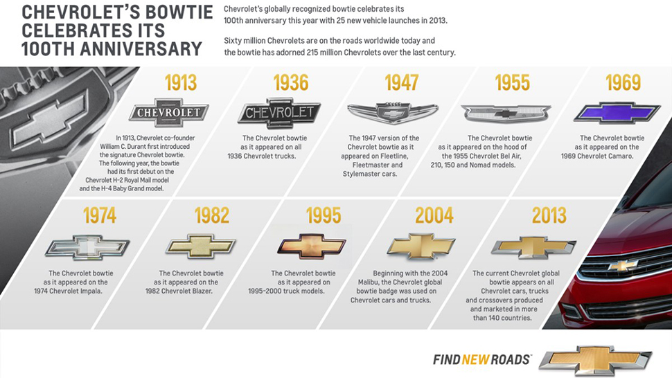 Watch Chevy's Iconic Bowite Logo Evolve Over 100 Years
