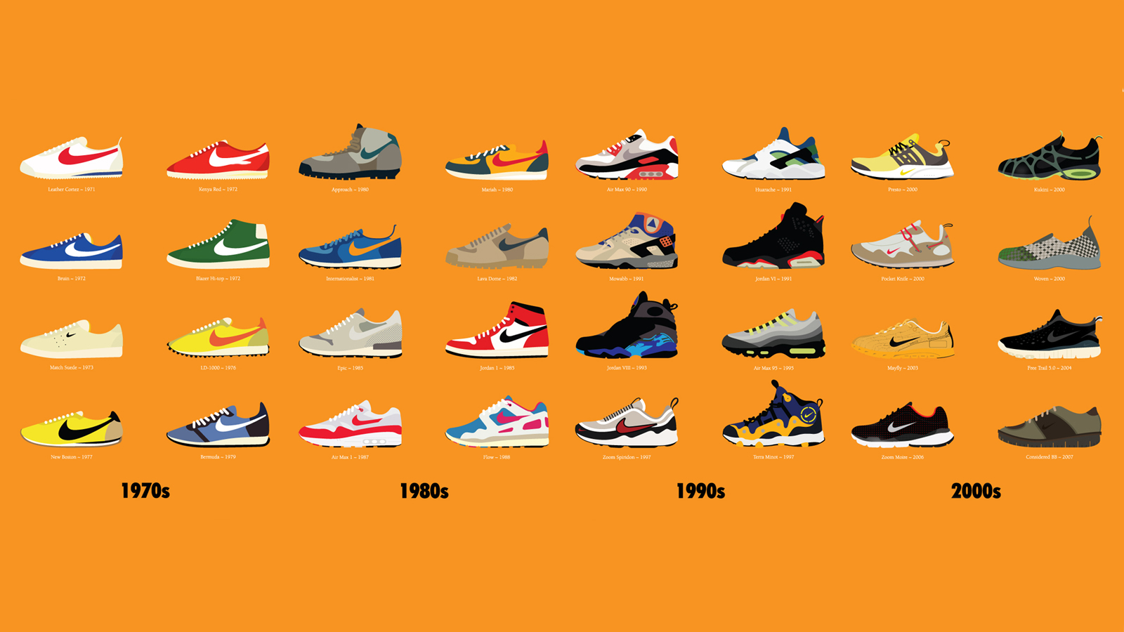 Todayshype wallpaper 25 wallpapers every sneakerhead for Top wallpaper brands