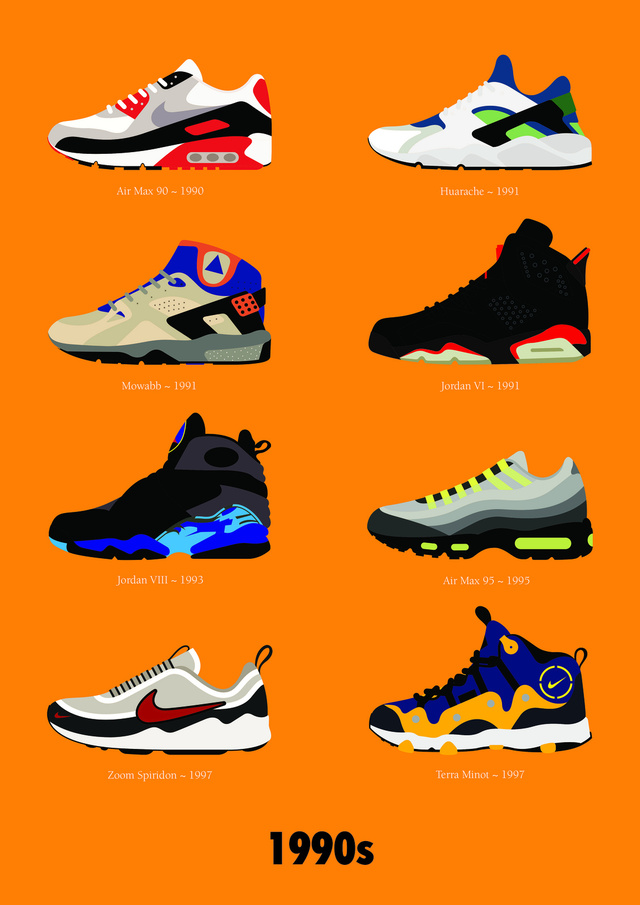 Visualized: 40 Years of Nike's Most Iconic Shoe Designs