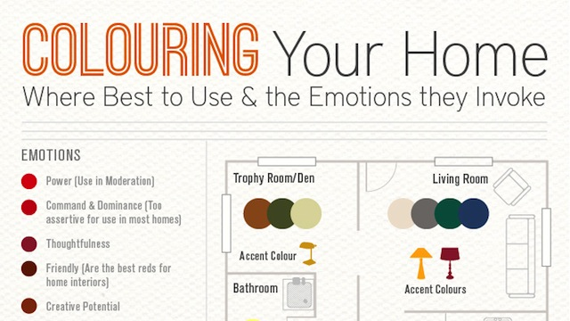 This Graphic Explains the Connection Between Colour and Emotion