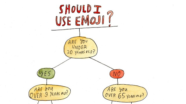 When Should You Use Emoji?