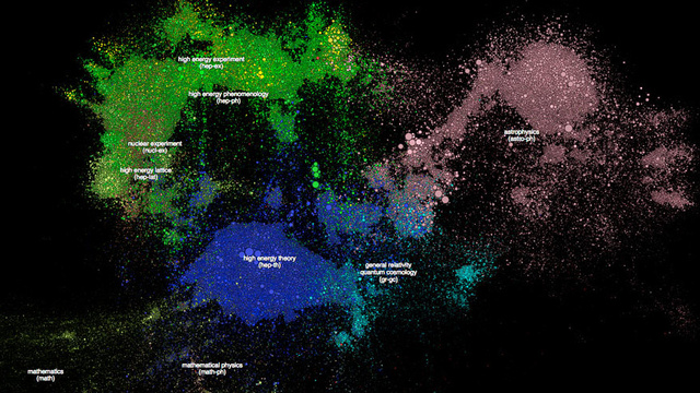 Visualizing Published Science as Forming Galaxies