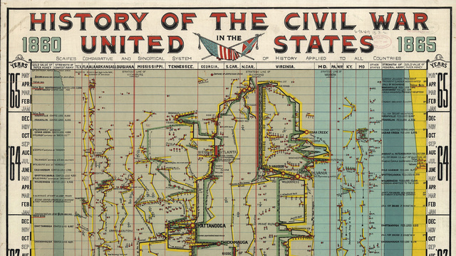 This 100-Year-Old Infographic Maps the Entire Civil War