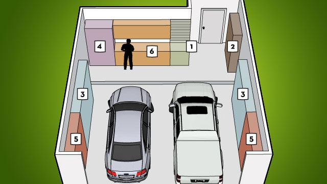 Organise Your Garage with This Six-Zone System