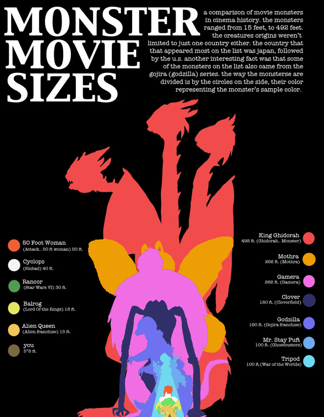 Get Obsessive With These Size Comparison Charts