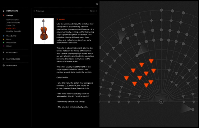 This Brilliant Interactive Site Lets You Tour London's Symphony Up Close