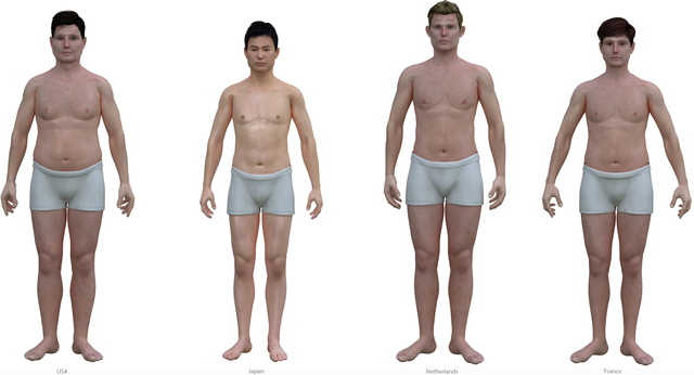 The average bodies of men from around the world