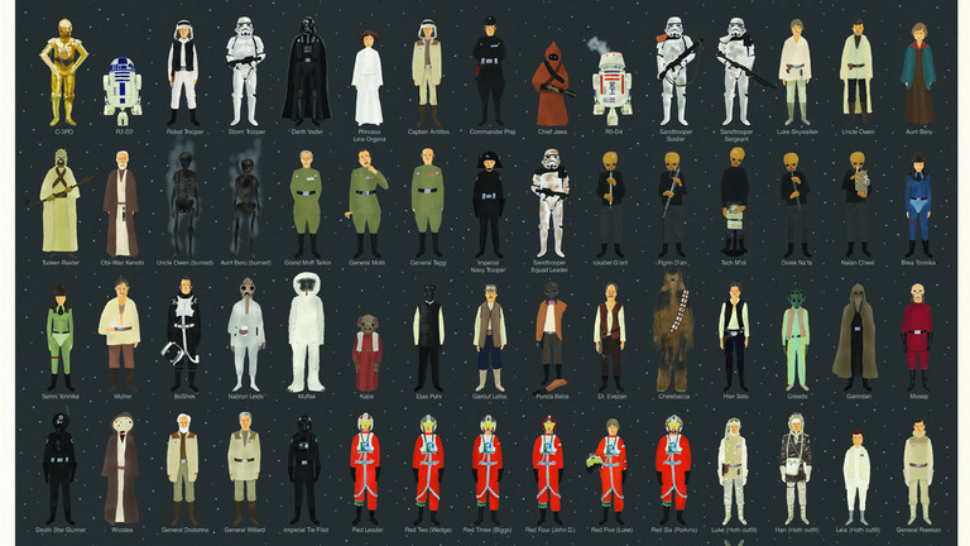 Poster of every star wars character from just the good movies