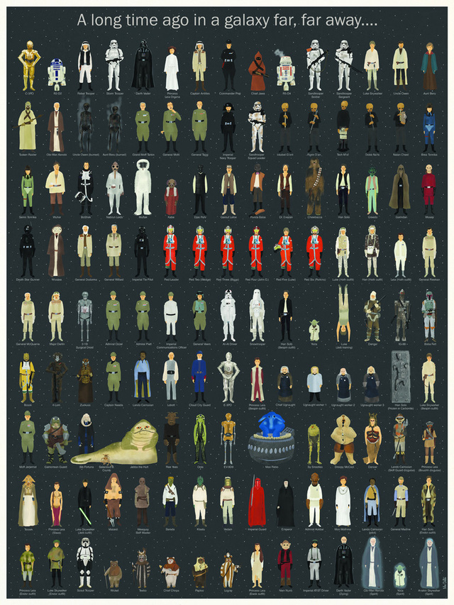 A Poster of Every Star Wars Character from Just the Good Movies