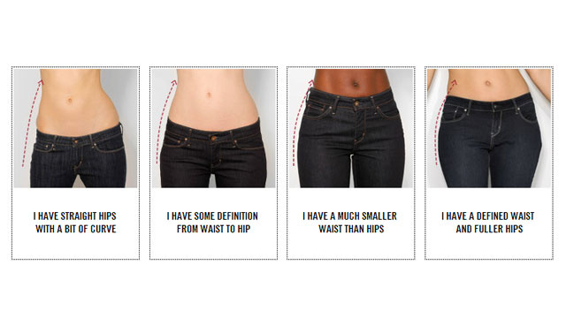 Check the Critical Hip Area for Properly Fitting Women's Clothes