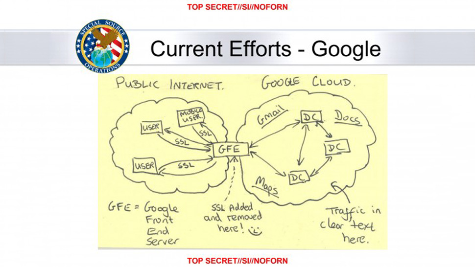 The Scariest Part of the Latest NSA Revelation Is This Goofy Post-It