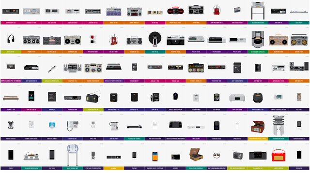 A Beautiful Illustration of the Evolution of Audio Equipment
