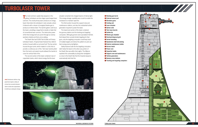 Death Star Owner's Manual will help you get it Fully Operational