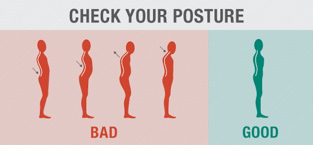 The Science Behind Posture and How It Affects Your Brain