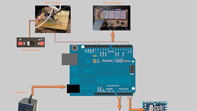 Use an Arduino to Automate